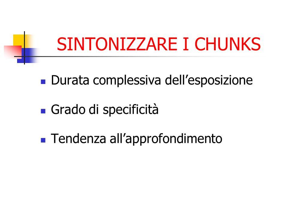 SINTONIZZARE I CHUNKS Durata complessiva dellesposizione Grado di specificità Tendenza allapprofondimento