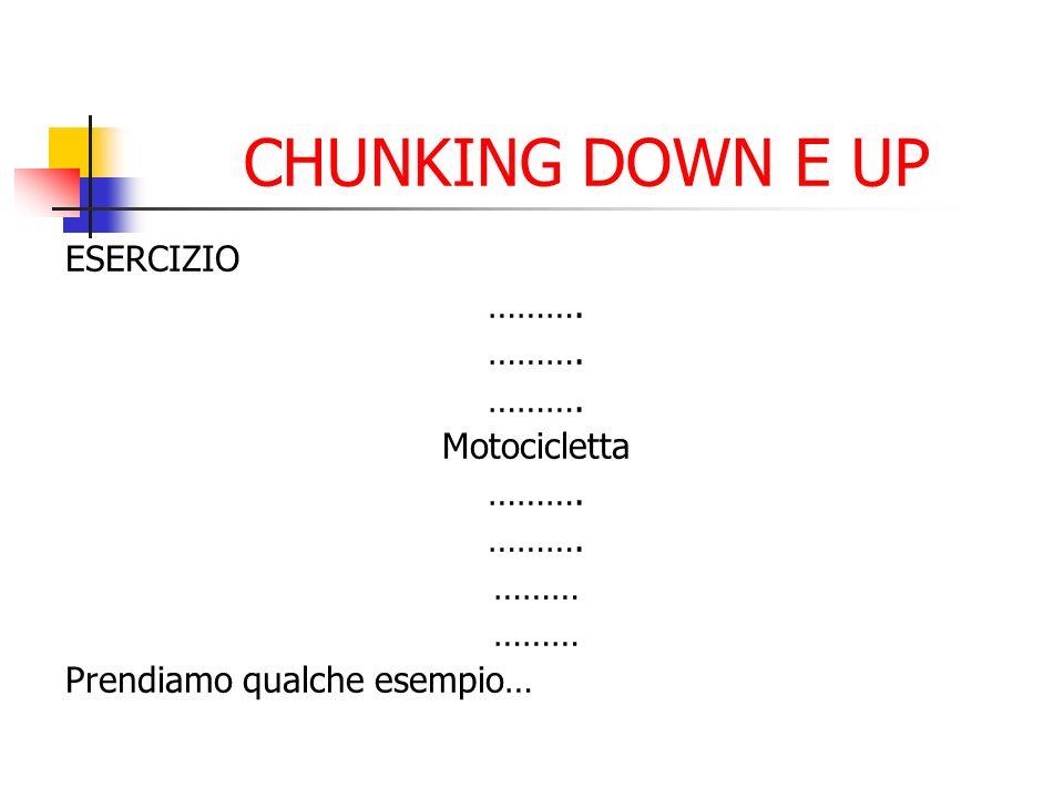 CHUNKING DOWN E UP ESERCIZIO ………. Motocicletta ………. ……… Prendiamo qualche esempio…