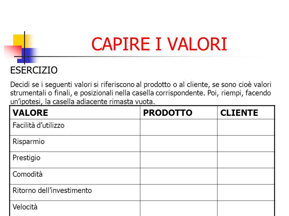 CAPIRE I VALORI ESERCIZIO Decidi se i seguenti valori si riferiscono al prodotto o al cliente, se sono cioè valori strumentali o finali, e posizionali