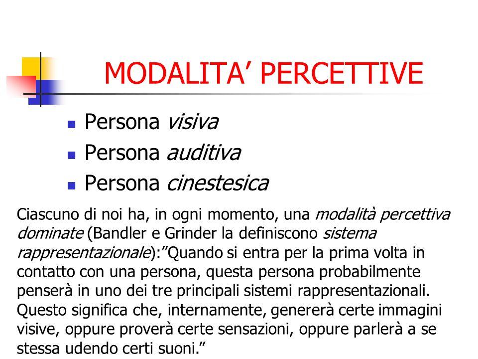 MODALITA PERCETTIVE Persona visiva Persona auditiva Persona cinestesica Ciascuno di noi ha, in ogni momento, una modalità percettiva dominate (Bandler