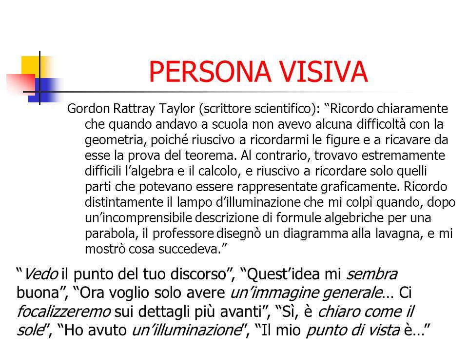 PERSONA VISIVA Gordon Rattray Taylor (scrittore scientifico): Ricordo chiaramente che quando andavo a scuola non avevo alcuna difficoltà con la geomet