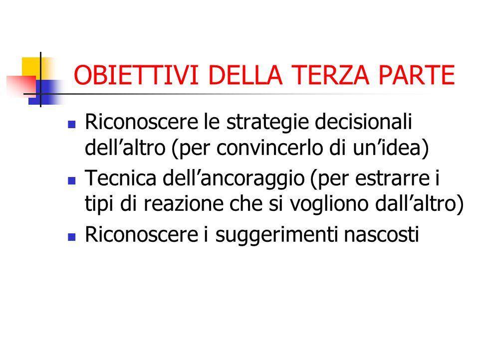 OBIETTIVI DELLA TERZA PARTE Riconoscere le strategie decisionali dellaltro (per convincerlo di unidea) Tecnica dellancoraggio (per estrarre i tipi di
