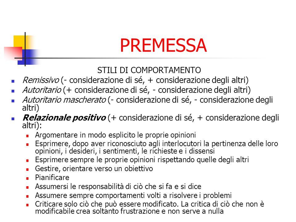 PREMESSA STILI DI COMPORTAMENTO Remissivo (- considerazione di sé, + considerazione degli altri) Autoritario (+ considerazione di sé, - considerazione