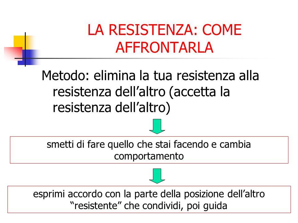 LA RESISTENZA: COME AFFRONTARLA Metodo: elimina la tua resistenza alla resistenza dellaltro (accetta la resistenza dellaltro) smetti di fare quello ch