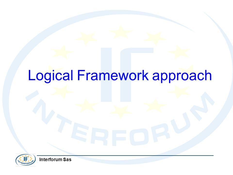Logical Framework approach Interforum Sas