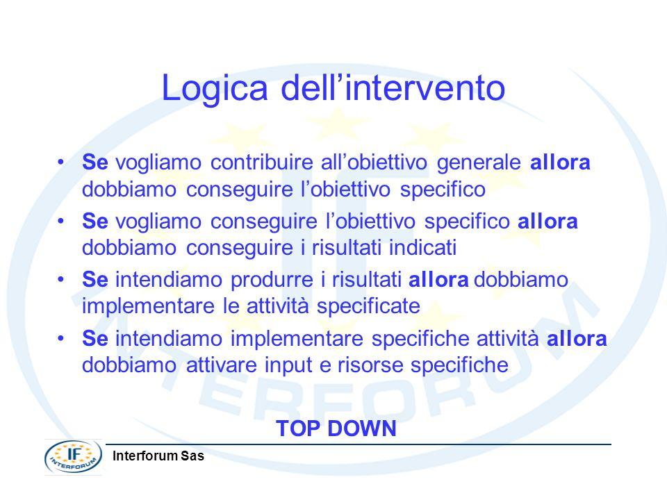 Interforum Sas Logica dellintervento Se vogliamo contribuire allobiettivo generale allora dobbiamo conseguire lobiettivo specifico Se vogliamo consegu