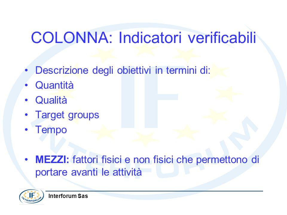Interforum Sas COLONNA: Indicatori verificabili Descrizione degli obiettivi in termini di: Quantità Qualità Target groups Tempo MEZZI: fattori fisici