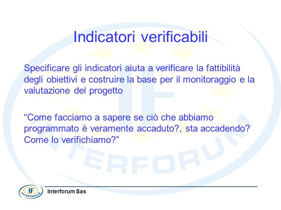 Interforum Sas Indicatori verificabili Specificare gli indicatori aiuta a verificare la fattibilità degli obiettivi e costruire la base per il monitor