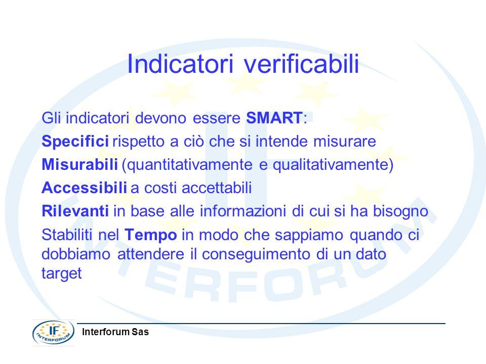 Interforum Sas Indicatori verificabili Gli indicatori devono essere SMART: Specifici rispetto a ciò che si intende misurare Misurabili (quantitativame