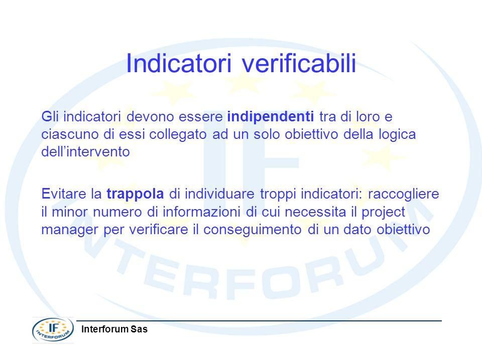 Interforum Sas Indicatori verificabili Gli indicatori devono essere indipendenti tra di loro e ciascuno di essi collegato ad un solo obiettivo della l