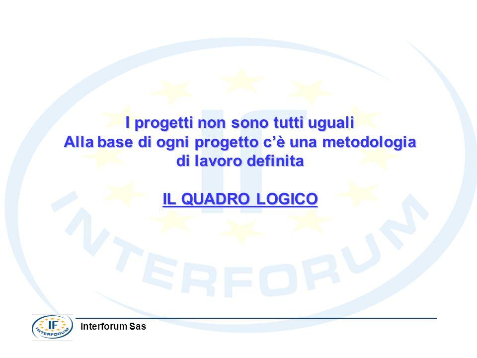 Interforum Sas