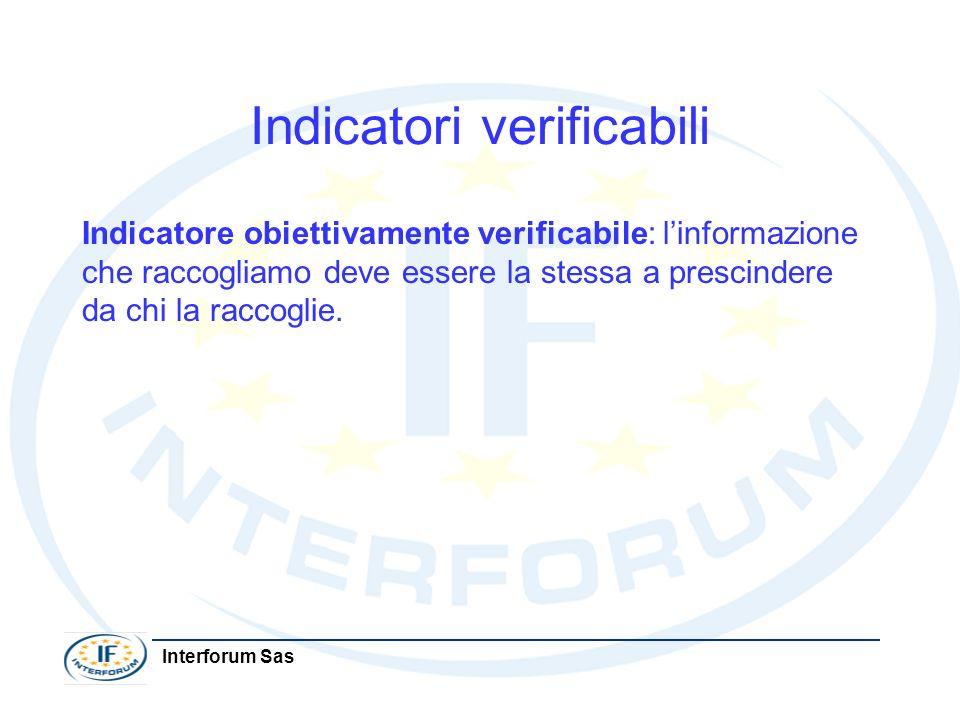 Interforum Sas Indicatori verificabili Indicatore obiettivamente verificabile: linformazione che raccogliamo deve essere la stessa a prescindere da ch