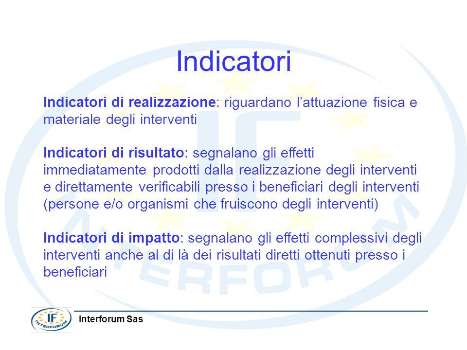 Interforum Sas Indicatori Indicatori di realizzazione: riguardano lattuazione fisica e materiale degli interventi Indicatori di risultato: segnalano g