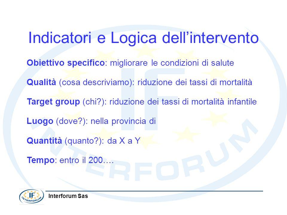 Interforum Sas Indicatori e Logica dellintervento Obiettivo specifico: migliorare le condizioni di salute Qualità (cosa descriviamo): riduzione dei ta