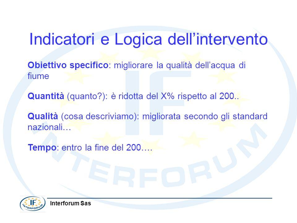 Interforum Sas Indicatori e Logica dellintervento Obiettivo specifico: migliorare la qualità dellacqua di fiume Quantità (quanto?): è ridotta del X% r