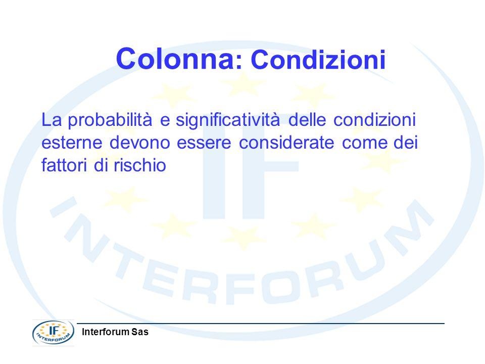 Interforum Sas La probabilità e significatività delle condizioni esterne devono essere considerate come dei fattori di rischio Colonna : Condizioni