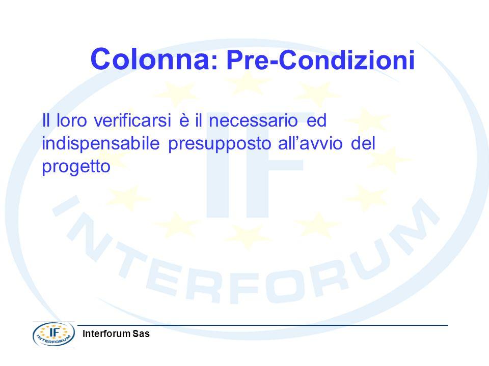 Interforum Sas Il loro verificarsi è il necessario ed indispensabile presupposto allavvio del progetto Colonna : Pre-Condizioni