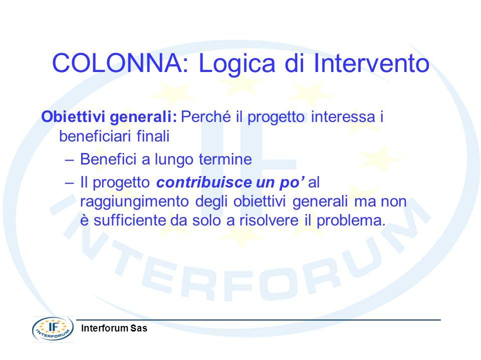 Interforum Sas COLONNA: Logica di Intervento Obiettivo Specifico: Unico obiettivo che deve essere raggiunto dal progetto (PEPPINO) ^____^ Definito in termini di benefici sostenibili per il target group Modifica uno status quo