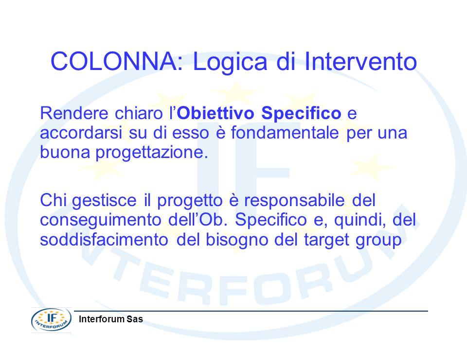 Interforum Sas COLONNA: Logica di Intervento Rendere chiaro lObiettivo Specifico e accordarsi su di esso è fondamentale per una buona progettazione. C
