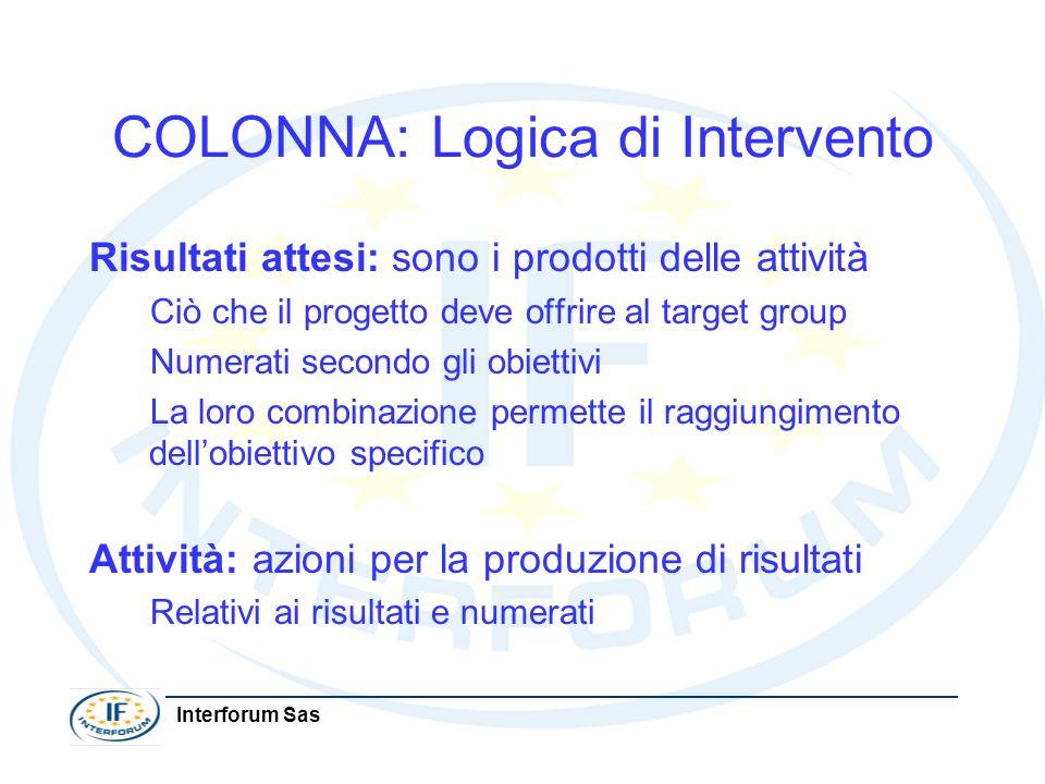 Interforum Sas COLONNA: Logica di Intervento Risultati attesi: sono i prodotti delle attività Ciò che il progetto deve offrire al target group Numerat