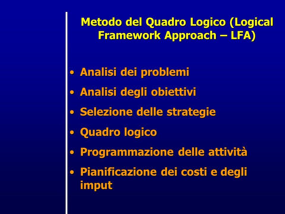 Metodo del Quadro Logico (Logical Framework Approach – LFA) Analisi dei problemiAnalisi dei problemi Analisi degli obiettiviAnalisi degli obiettivi Selezione delle strategieSelezione delle strategie Quadro logicoQuadro logico Programmazione delle attivitàProgrammazione delle attività Pianificazione dei costi e degli imputPianificazione dei costi e degli imput