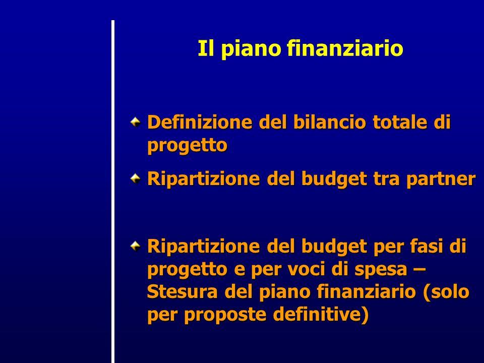 Il piano finanziario Definizione del bilancio totale di progetto Ripartizione del budget tra partner Ripartizione del budget per fasi di progetto e per voci di spesa – Stesura del piano finanziario (solo per proposte definitive)