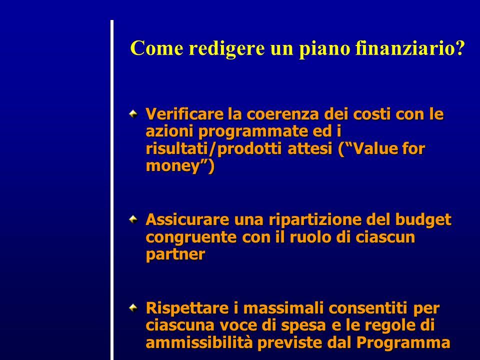 Come redigere un piano finanziario.