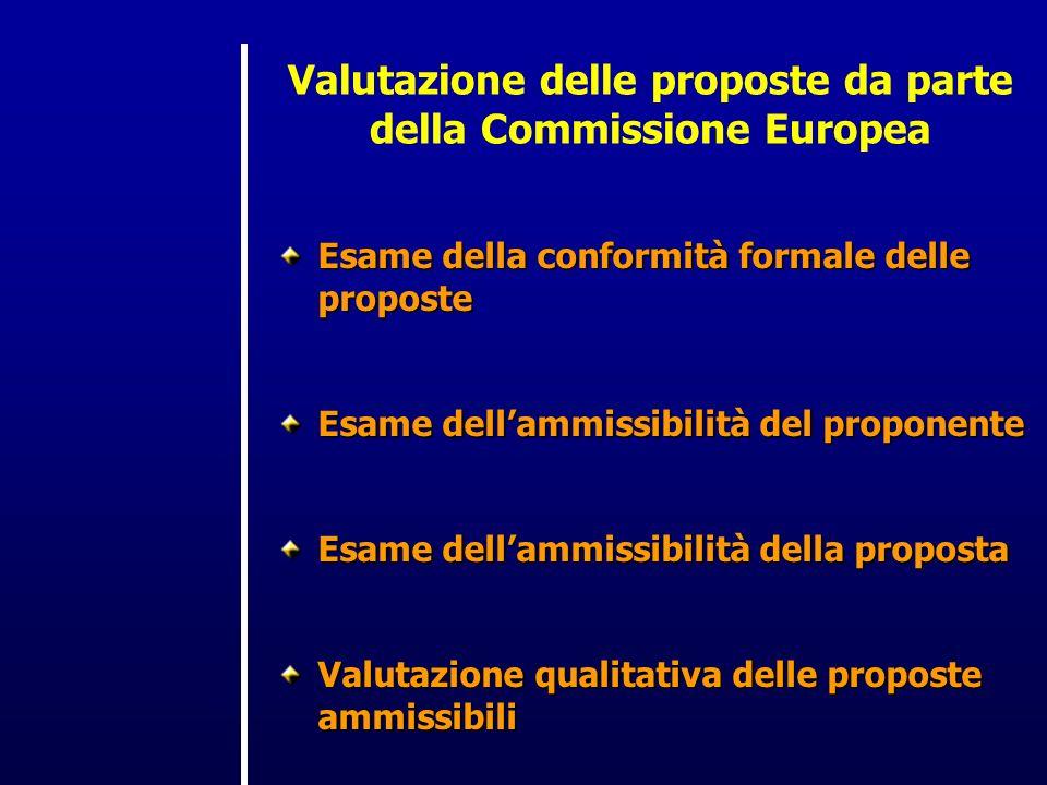 Valutazione delle proposte da parte della Commissione Europea Esame della conformità formale delle proposte Esame dellammissibilità del proponente Esame dellammissibilità della proposta Valutazione qualitativa delle proposte ammissibili