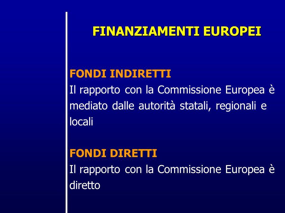 FINANZIAMENTI EUROPEI FONDI INDIRETTI Il rapporto con la Commissione Europea è mediato dalle autorità statali, regionali e locali FONDI DIRETTI Il rapporto con la Commissione Europea è diretto