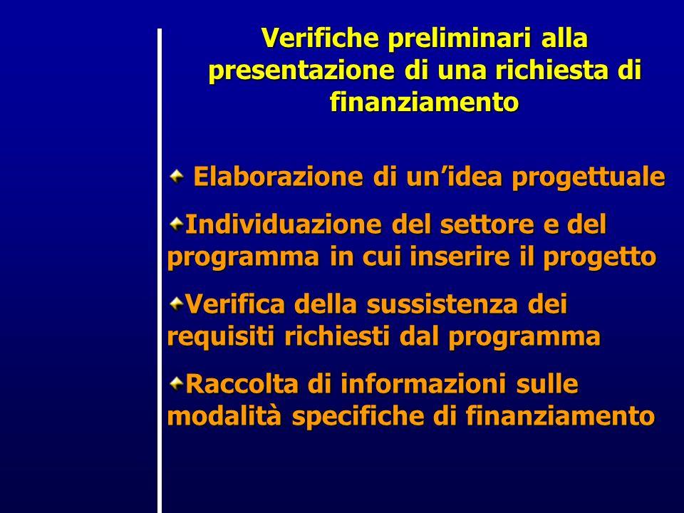 Verifiche preliminari alla presentazione di una richiesta di finanziamento Elaborazione di unidea progettuale Elaborazione di unidea progettuale Individuazione del settore e del programma in cui inserire il progetto Verifica della sussistenza dei requisiti richiesti dal programma Raccolta di informazioni sulle modalità specifiche di finanziamento