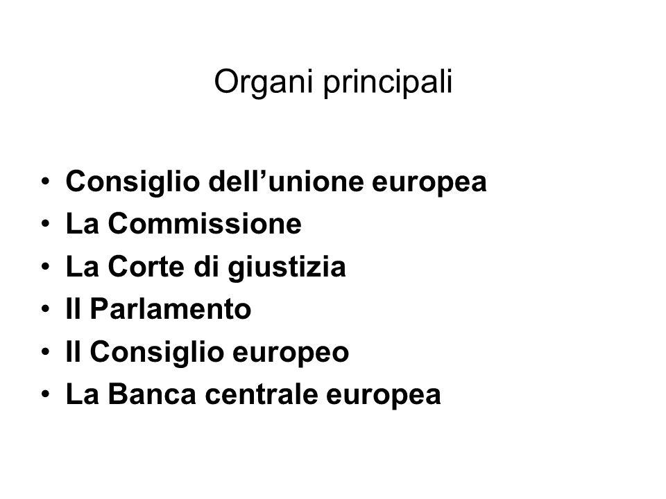 Organi principali Consiglio dellunione europea La Commissione La Corte di giustizia Il Parlamento Il Consiglio europeo La Banca centrale europea
