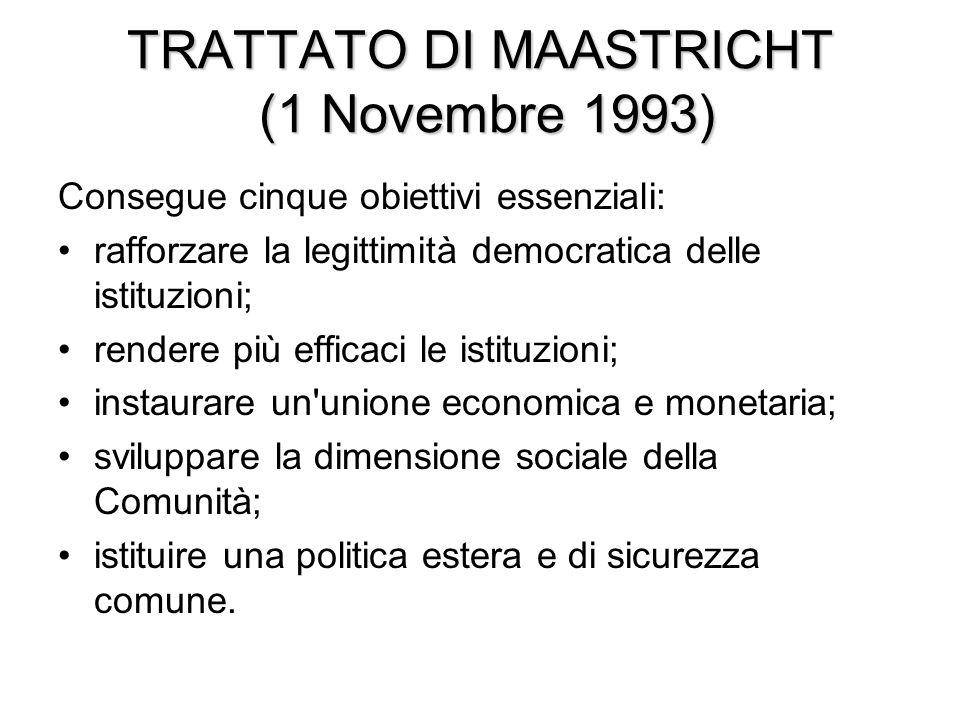 TRATTATO DI MAASTRICHT (1 Novembre 1993) Consegue cinque obiettivi essenziali: rafforzare la legittimità democratica delle istituzioni; rendere più ef