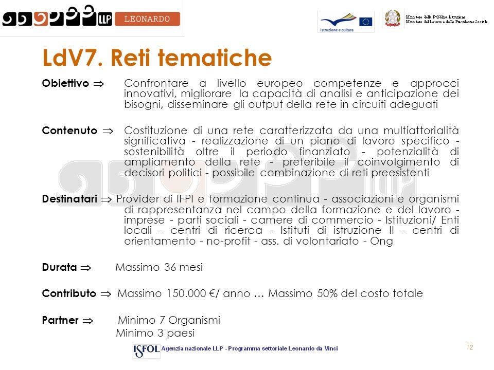 13 Via G.B. Morgagni, 30/E 00161 Roma tel.