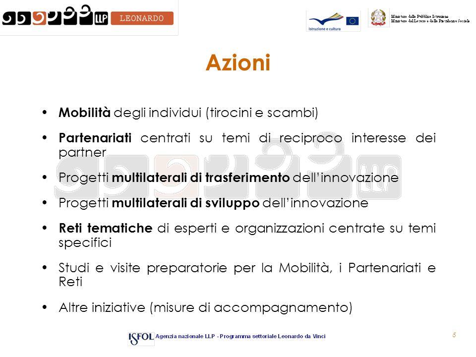 5 Azioni Mobilità degli individui (tirocini e scambi) Partenariati centrati su temi di reciproco interesse dei partner Progetti multilaterali di trasferimento dellinnovazione Progetti multilaterali di sviluppo dellinnovazione Reti tematiche di esperti e organizzazioni centrate su temi specifici Studi e visite preparatorie per la Mobilità, i Partenariati e Reti Altre iniziative (misure di accompagnamento)