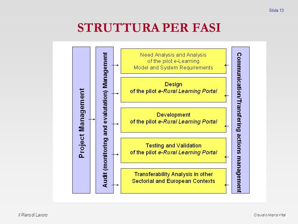 Il Piano di Lavoro Claudio Maria Vitali Slide 13 STRUTTURA PER FASI