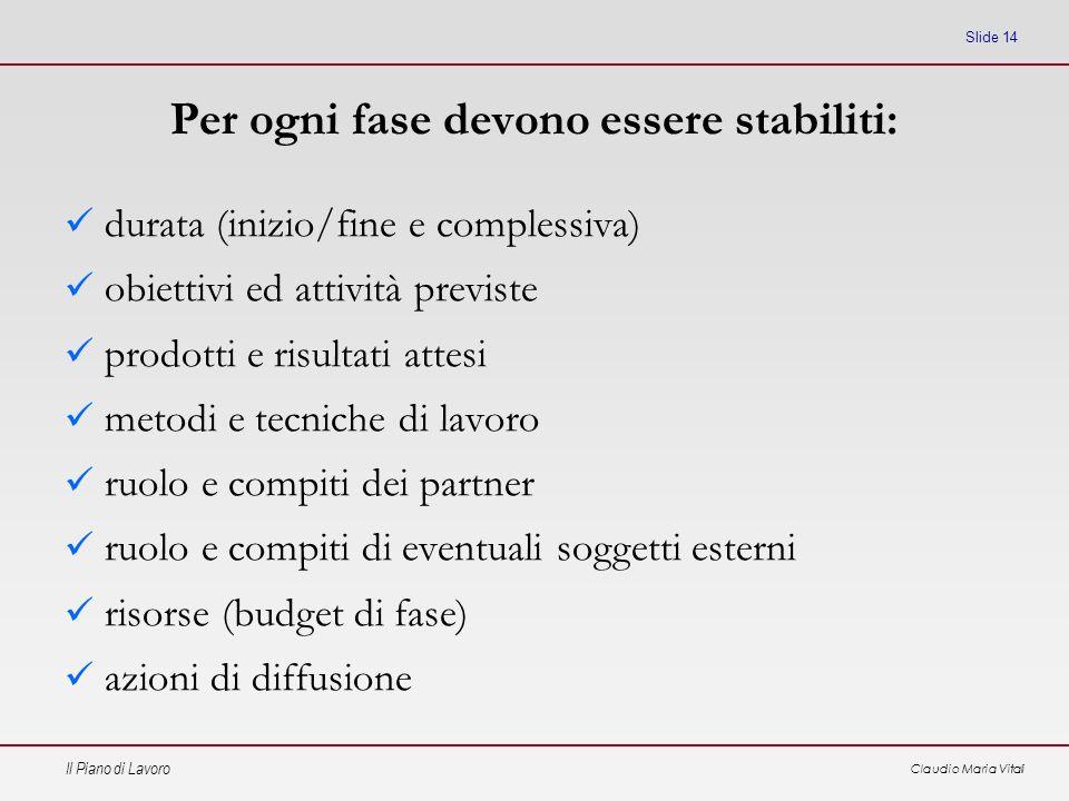 Il Piano di Lavoro Claudio Maria Vitali Slide 14 Per ogni fase devono essere stabiliti: durata (inizio/fine e complessiva) obiettivi ed attività previ