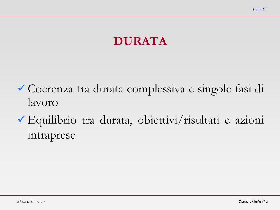 Il Piano di Lavoro Claudio Maria Vitali Slide 15 Coerenza tra durata complessiva e singole fasi di lavoro Equilibrio tra durata, obiettivi/risultati e
