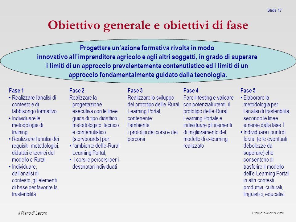 Il Piano di Lavoro Claudio Maria Vitali Slide 17 Obiettivo generale e obiettivi di fase Fase 1 Realizzare lanalisi di contesto e di fabbisongo formati