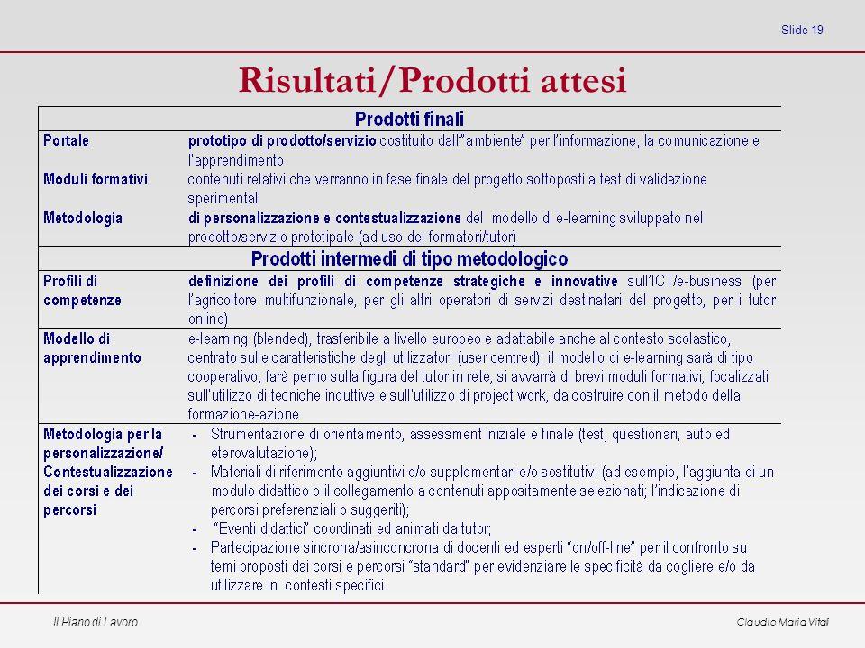 Il Piano di Lavoro Claudio Maria Vitali Slide 19 Risultati/Prodotti attesi