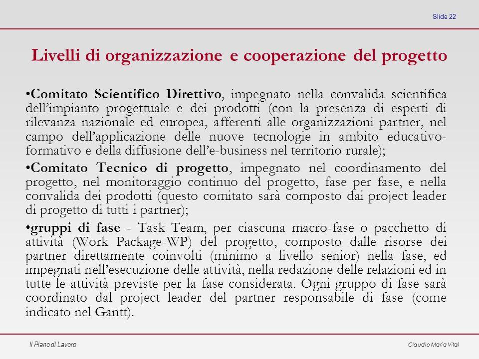 Il Piano di Lavoro Claudio Maria Vitali Slide 22 Livelli di organizzazione e cooperazione del progetto Comitato Scientifico Direttivo, impegnato nella