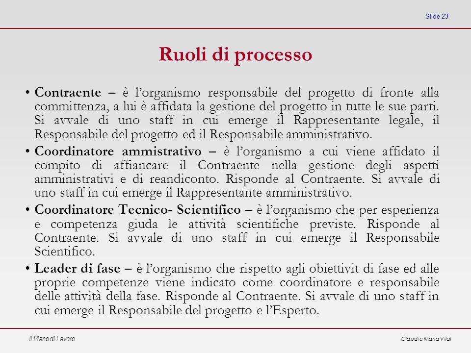 Il Piano di Lavoro Claudio Maria Vitali Slide 23 Ruoli di processo Contraente – è lorganismo responsabile del progetto di fronte alla committenza, a l