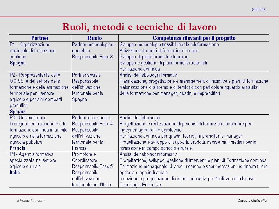 Il Piano di Lavoro Claudio Maria Vitali Slide 26 Ruoli, metodi e tecniche di lavoro
