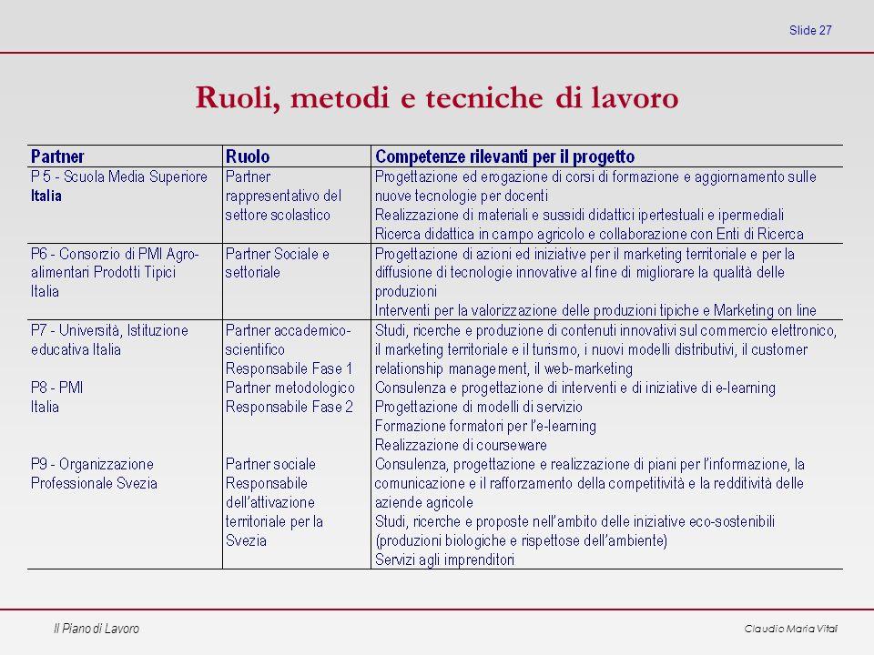 Il Piano di Lavoro Claudio Maria Vitali Slide 27 Ruoli, metodi e tecniche di lavoro