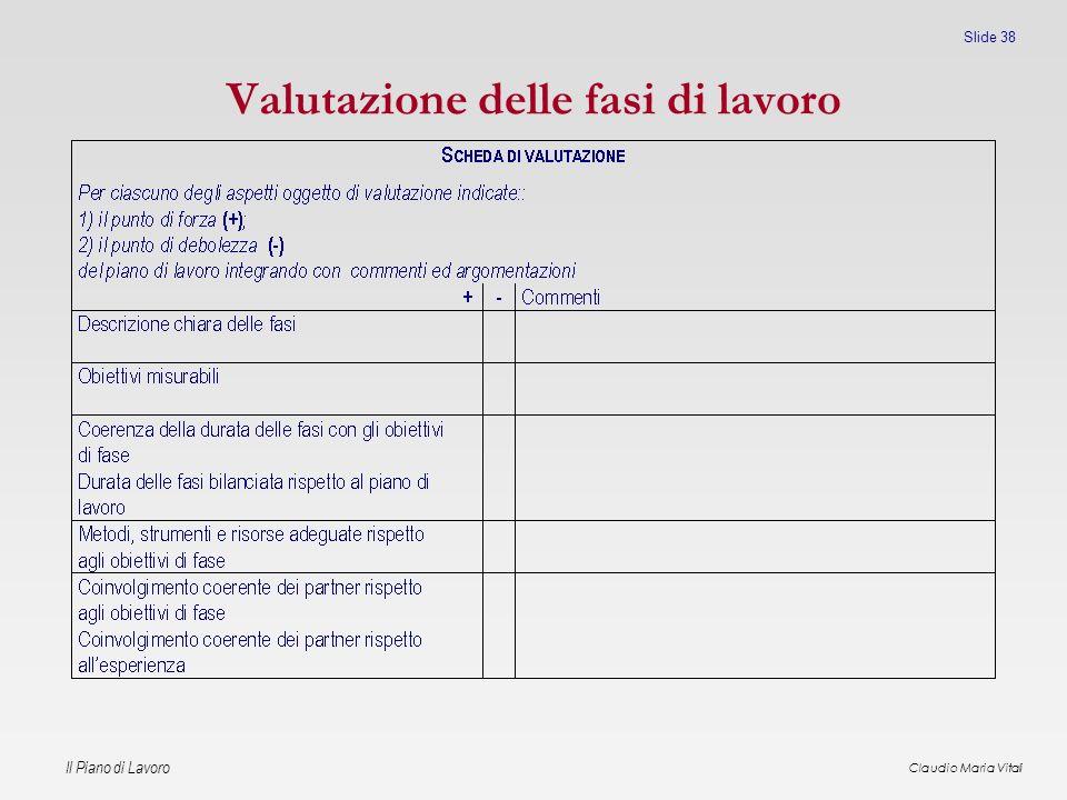 Il Piano di Lavoro Claudio Maria Vitali Slide 38 Valutazione delle fasi di lavoro