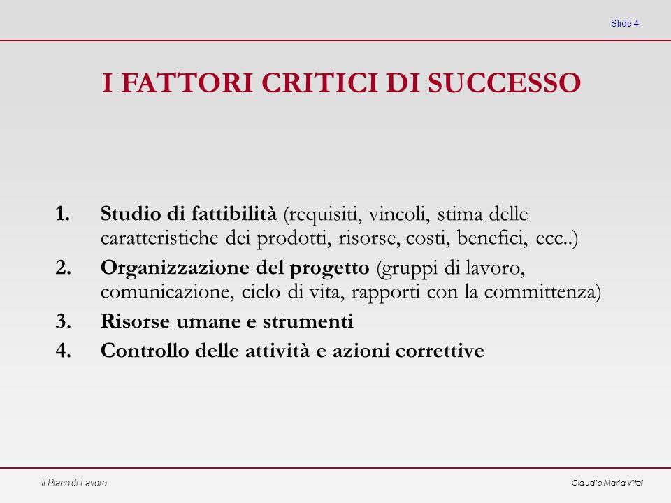 Il Piano di Lavoro Claudio Maria Vitali Slide 4 1.Studio di fattibilità (requisiti, vincoli, stima delle caratteristiche dei prodotti, risorse, costi,