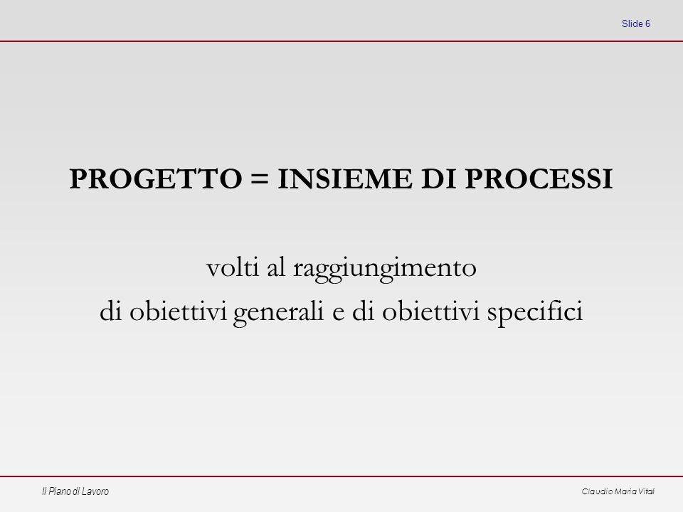 Il Piano di Lavoro Claudio Maria Vitali Slide 6 PROGETTO = INSIEME DI PROCESSI volti al raggiungimento di obiettivi generali e di obiettivi specifici