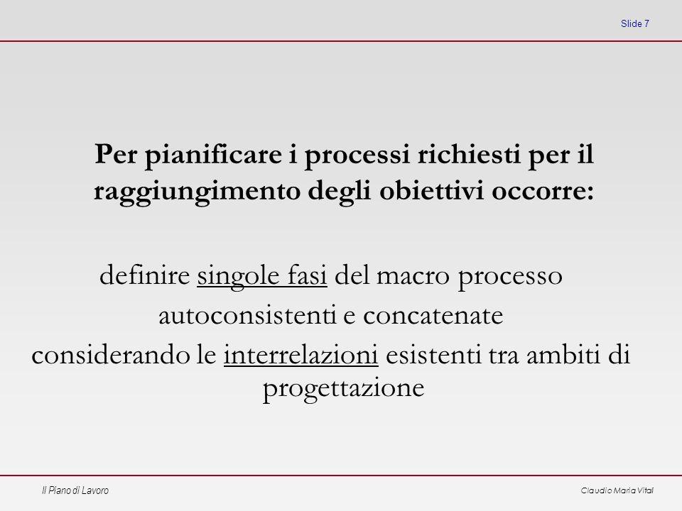 Il Piano di Lavoro Claudio Maria Vitali Slide 7 Per pianificare i processi richiesti per il raggiungimento degli obiettivi occorre: definire singole f