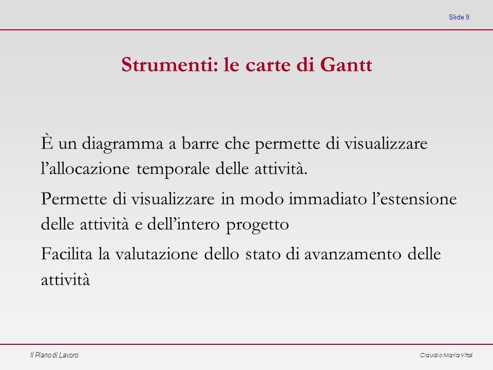 Il Piano di Lavoro Claudio Maria Vitali Slide 9 Strumenti: le carte di Gantt È un diagramma a barre che permette di visualizzare lallocazione temporal