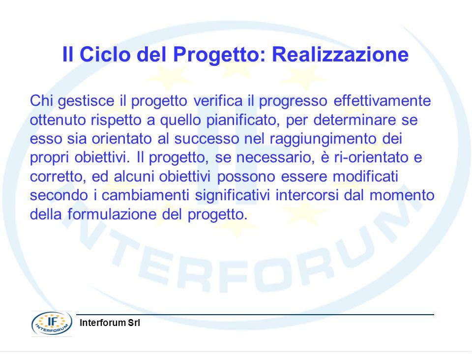 Interforum Srl Il Ciclo del Progetto: Realizzazione Chi gestisce il progetto verifica il progresso effettivamente ottenuto rispetto a quello pianifica