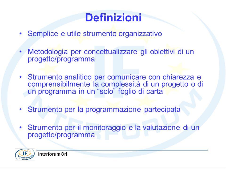 Interforum Srl Definizioni Semplice e utile strumento organizzativo Metodologia per concettualizzare gli obiettivi di un progetto/programma Strumento